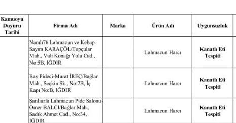Tarım Bakanlığı Iğdır'da üç firmayı ifşa etti